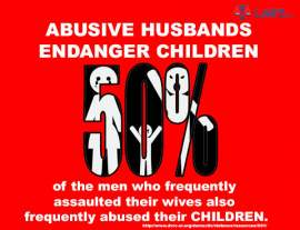 Abusive Husbands Endanger Children