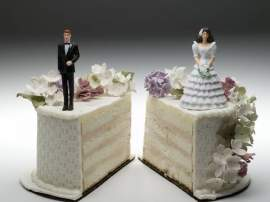 Uncontested Divorce Virginia