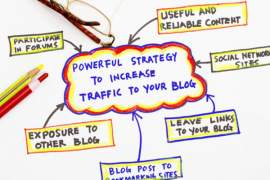 Local Online Marketing Explained